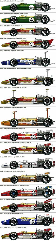 Lotus 49 from 1967 to '70. Pretty accurate apart from Rindt's Monaco 49C. Who can spot the mistake?