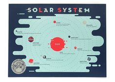 Attention space nerds: put the solar system on your wall