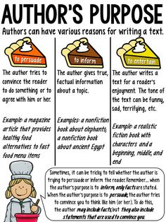 Reading Notebook Anchor Charts: 2 sizes of each chart! Reading Skills, Teaching Reading, Reading Response, Learning, English Writing Skills, English Reading, Reading Notebooks, Interactive Student Notebooks, Reading Anchor Charts