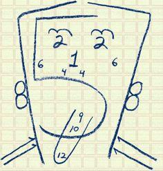 Excellent cranial nerves mnemonic ! | School More
