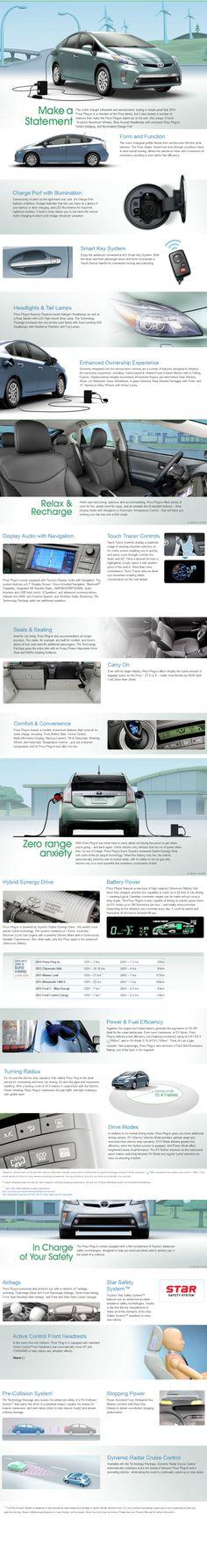 2014 Toyota Prius Plug-in Hybrid Features