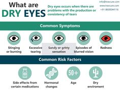#DryEye is a condition where the eyes don't produce enough tears or the right quality of tears to be healthy or comfortable. #WomensEyeHealthandSafety #EyeCare