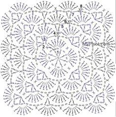 Plaids ou couvertures au crochet et leurs grilles gratuites ! - Le blog de Anne Crochet Bedspread Pattern, Crochet Motif Patterns, Crochet Cushions, Crochet Blocks, Granny Square Crochet Pattern, Crochet Tablecloth, Crochet Diagram, Crochet Chart, Crochet Afghans