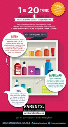 OTC medications: tips for parents of teens #notmyteen