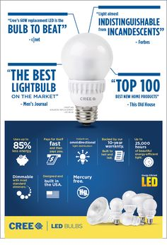 Cree 60W Equivalent Daylight (5000K) A19 Dimmable LED Light Bulb-BA19-08050OMF-12DE26-2U100 at The Home Depot