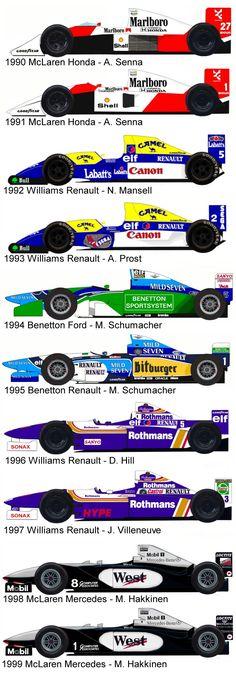 formula 1 world champions 1990/1999