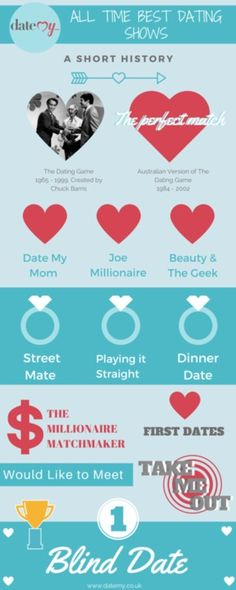 datemy.co.uk find love for someone you love best dating shows of all time #blinddate #firstdates #tv #dating #infographic