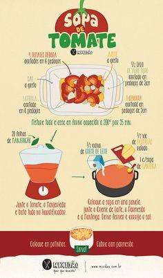 Receita ilustrada de Sopa de Tomate, uma receita que combina muito com os dias de inverno, tem um sabor excelente, leve além de ser muito fácil e rápida de preparar. Ingredientes: tomate, cebola, cenoura, alho poró, manjericão, creme de leite, manteiga, queijo parmesão, azeite e sal.