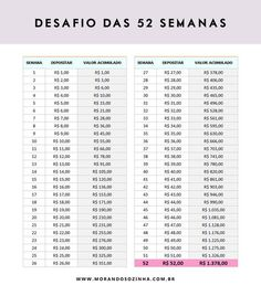 Financeiro paddy o granola - Granola Better Life, Saving Money, Budgeting, Life Hacks, Self, Bullet Journal, Lettering, How To Plan, Education