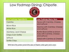 Looking for something to eat on the low fodmap diet? Chipotle is a great option, this chart shows you what you can eat from the low fodmap chipotle options. Ibs Fodmap, Fodmap Diet Plan, Fodmap Foods, Fast Metabolism Diet, Metabolic Diet, Ibs Diet, Chipotle Menu, Low Fodmap Vegetables, Caviar Recipes