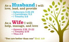 As her Husband.... As his Wife.....
