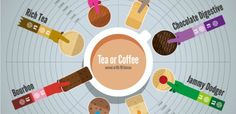 tea and biscuit guide
