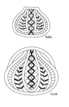 Archivo de álbumes Bobbin Lace Patterns, Bead Embroidery Patterns, Beaded Embroidery, Bruges Lace, Lace Bag, Lacemaking, Needle Lace, Diy Crochet, Wool Yarn