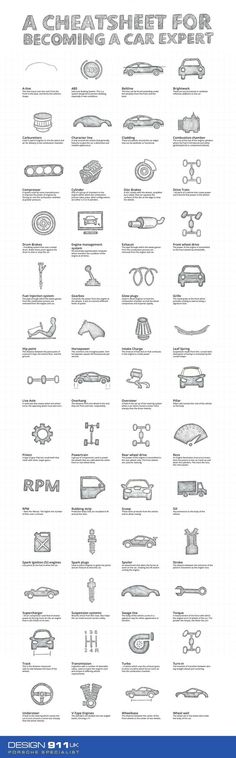 21 Genius Car Cheat Sheets Every Driver Needs To See