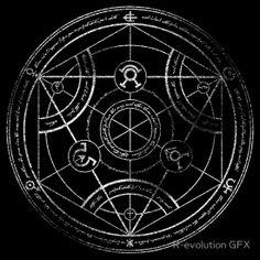 Human transmutation circle - chalk