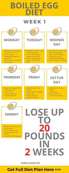 LOSE UP TO 20 POUNDS IN 2 WEEKS !!! This diet has simple rules. You mustn't eat junk food such as burgers and sweets. Limit the salt and sugar consummation and avoid alcohol.