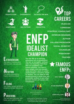 This section ENFP Personality gives a basic overview of the personality type, ENFP. For more information about the ENFP type, refer to the links below or on the sidebar.