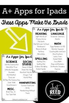 Grab this Free printable list of Ipad apps that are great for K-3 students!