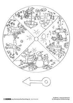 Uhr vorlage zum ausdrucken basteln mit kindern pinterest for Synonym basteln