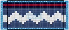 FIS-II patroon deel 5