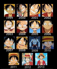 All the years of Luffy from One Piece #anime