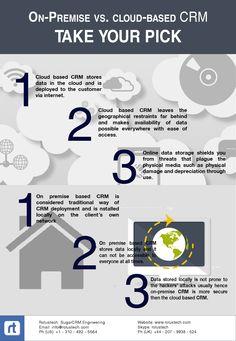 Cloud-base-vs-On-premises
