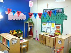 a market, grocery store, pretend play store. Mrs Wheeler's class