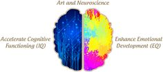 Art Therapy for special education Make art and train thebrain