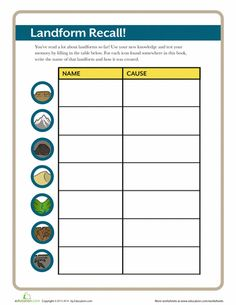 Worksheets Earth Science Review Worksheets earth science crossword landforms activities free printables worksheets review landforms