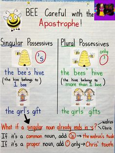 Apostrophe in Possessives Anchor Chart- Singular vs. Plural Apostrophe in Possessives Anchor Chart- Singular vs. Grammar And Punctuation, Teaching Grammar, Teaching Writing, Writing Skills, Teaching Tips, Teaching English, Grammar Activities, Grammar Rules, Writing Workshop