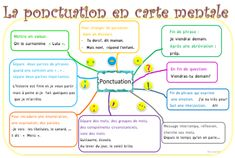Carte mentale sur la ponctuation | dys é moi zazou | Bloglovin' French Class, French Lessons, Mind Maping, Brain Mapping, French Education, French Grammar, French Expressions, Teacher Hacks, Psychology