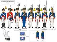 War of 1812 Wargaming Blog: American Uniforms; Specialist Units Army & Navy, Us Army, Marine Corps Uniforms, Baltimore, American Uniform, British Uniforms, War Of 1812, American Revolutionary War, French Revolution