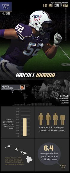 Infographic about Hau'oli Jamora up! Check it out!