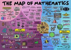 Dominic Walliman has created a set of infographics and animated videos that explore the relationship and structure of 5 STEM subjects—physics, biology, chemistry, computer science, and mathematics. Data Science, Computer Science, Science Biology, Computer Programming, Physical Science, Map Math, Visual Map, Physics And Mathematics, Classical Physics