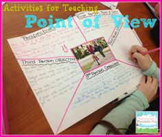 Teaching Point of View using Pictures!