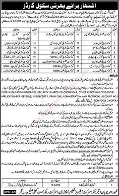 Jobs in Education Department Bahawalnagar 2016 - Jobs in Pakistan, Karachi, Lahore, Rawalpindi, Islamabad, Peshawar; published in Jang, Express