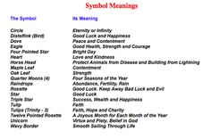 Dutch Hex Signs and Their Meanings   PA Dutch ( Amish) Hex ...