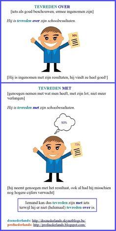 Tevreden OVER / MET (betekenisverschil) + vertaling in het Frans : http://profnederlands.blogspot.be/