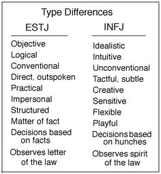 INFJ meets ESTJ: this is almost exactly the relationship between my mother and I