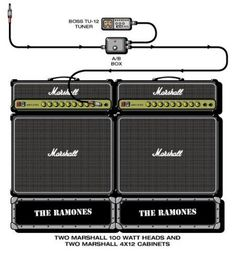 Just in case you were curious. by contrast, the Ramones take a more simplified approach (and seem to have one toy missing from the rig above: a tuner. via Guitar Geek Amp Settings, Play That Funky Music, The Boogie, Guitar Rig, Image Of The Day, Ramones, Rigs, Rock N Roll, Just In Case