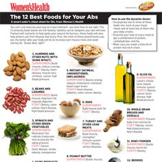 Lose Belly Fat: The 12 Best Foods for Your Abs