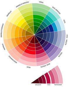 paleta de colores - Buscar con Google