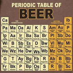 ComputerGear Periodic Table of Beers T-shirt, S
