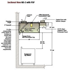 Type 1 Hood Commercial Kitchen Duct Size   Google Search