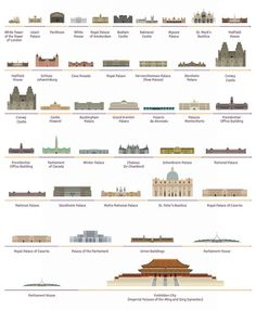 """""""35 Palaces From Around the World"""" gives a glimpse of a country's wealth, power, and history. Screenshot image via movoto.com"""