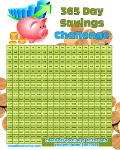 EVERY DAY YOU SAVE THE NUMBER OF PENNIES FOR THAT DAY OF THE YEAR, DAY 1, 1 PENNY, DAY 2 TWO PENNIES, DAY 100, 100 PENNIES ($1), DAY 365, 365 PENNIES (OR $3.65) AND BY THE END OF THE YEAR Y OU WILL HAVE SAVED $668!!