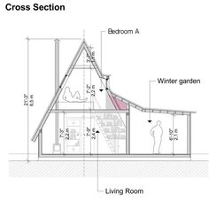 Home Decor - a-frame-DIY-cottage-cross-section Building Costs, Building A Tiny House, A Frame Cabin Plans, Plan Chalet, Cottage Plan, Tiny House Design, Rustic Design, Planer, Bungalow