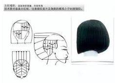 幾何剪髮에 대한 이미지 검색결과