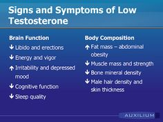 Symptoms of Low Testosterone You Cannot Ignore- Diabetes, metabolic syndrome, obesity, and high blood pressure have all been linked to testosterone deficiency Testosterone Deficiency, Low Testosterone Symptoms, Best Testosterone, Testosterone Booster, Testosterone Levels, Increase Testosterone, Testosterone Therapy, Bioidentical Hormones, Hormone Replacement Therapy