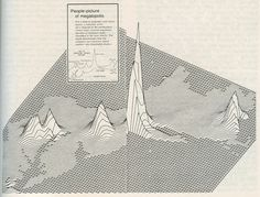 People-picture of Megalopolis (1976)    Northeastern US population density represented as elevation, from The Best of Creative Computing, Volume 1